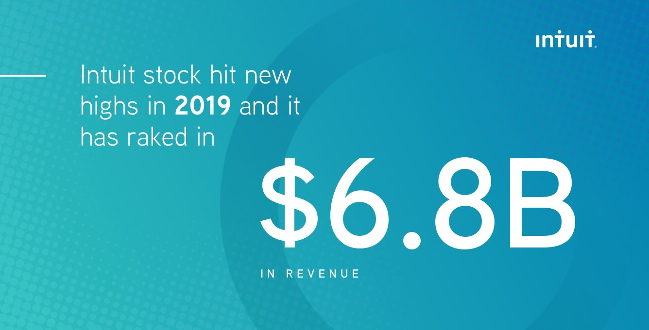 Intuit stock hit new highs in 2019 and it has ranked $6.8B in revenue