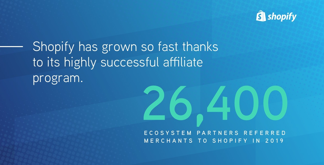 26,400 ecosystem partners referred merchants to Shopify in 2019