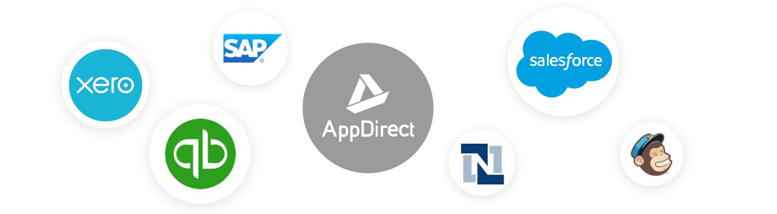 AppReseller - AppDirect