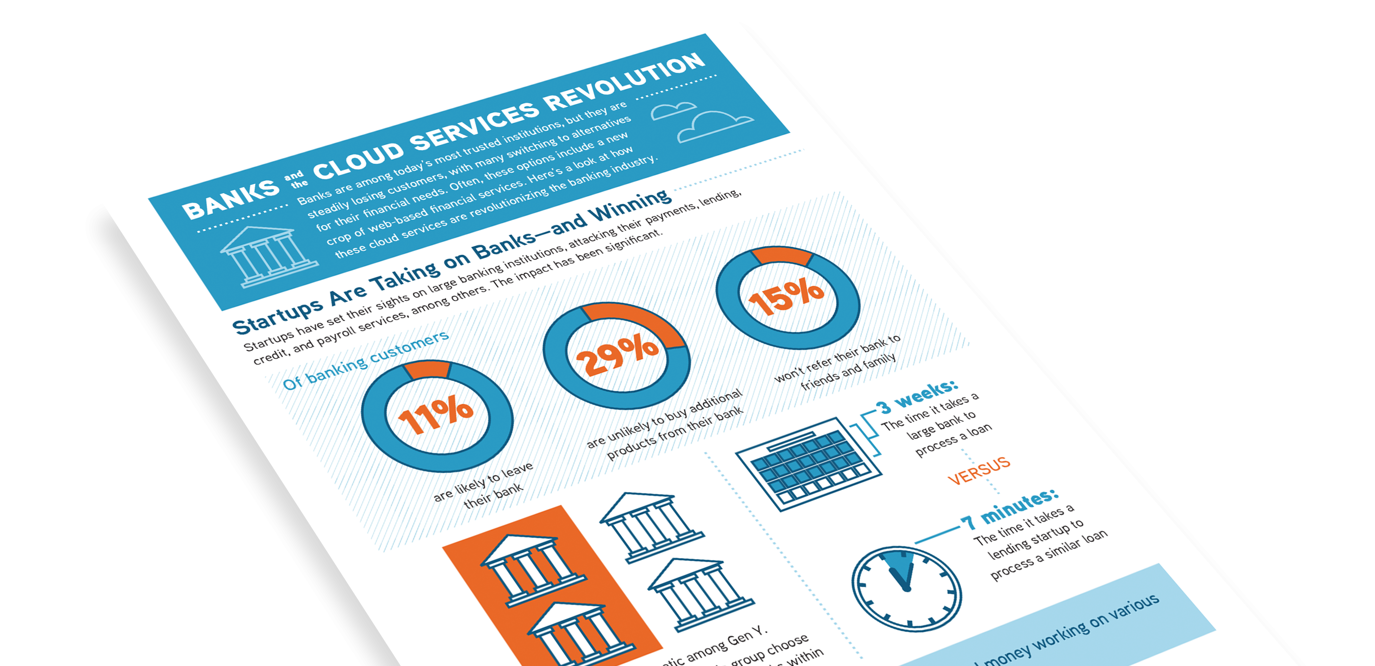 Banks and the Cloud Services Revolution